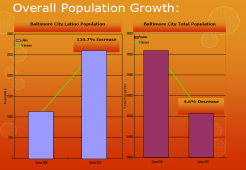 overallpopulationgrowth